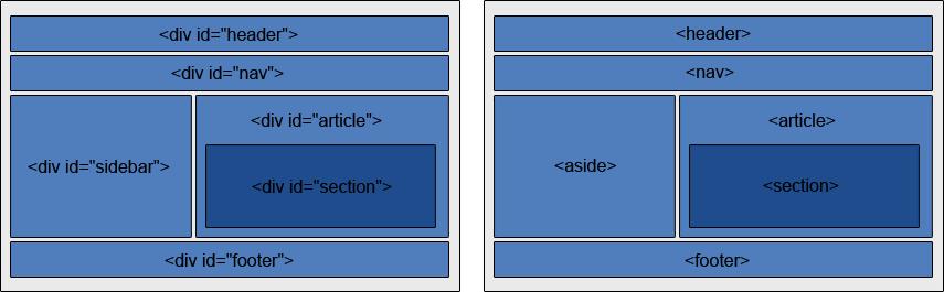 Сделать сайт html 5 топ сайтов электронных библиотек